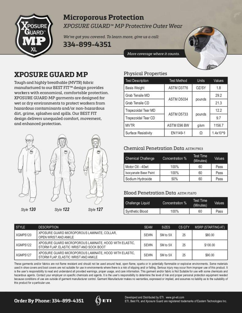 Hazmat Exposure suit